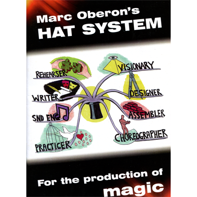 HAT SYSTEM